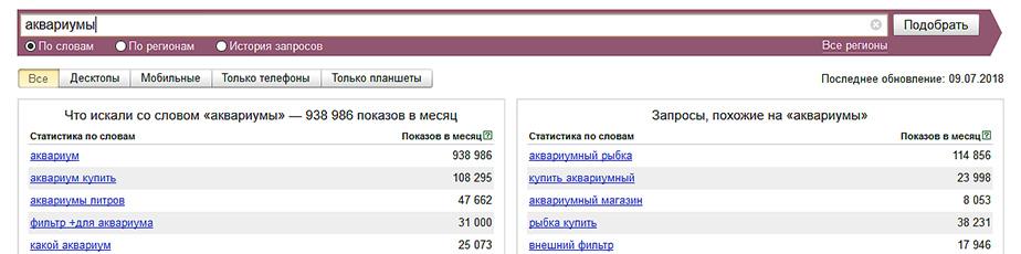 Яндекс Вордстат (Yandex WordStat)