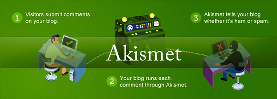 плагин Акисмет для защиты от спама в комментариях